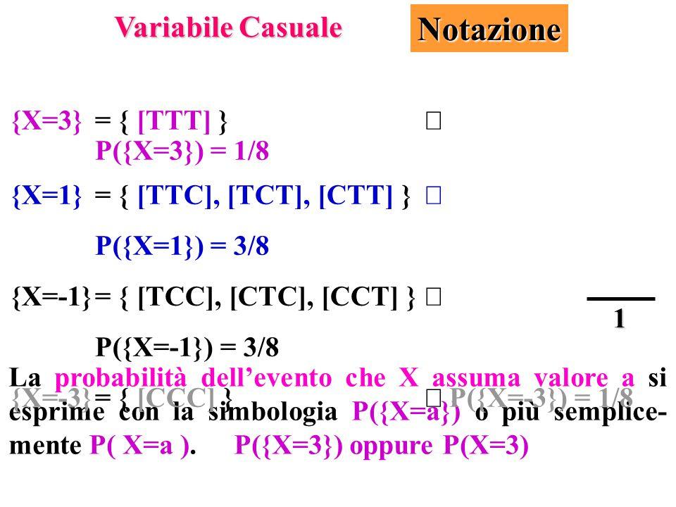 Notazione Variabile Casuale {X=3} = { [TTT] } Þ P({X=3}) = 1/8
